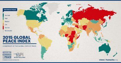 2015'te dünya ne kadar barışçıl?