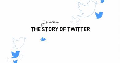 Video: İllüstrasyonlarla Twitter tarihi